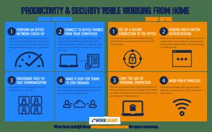 Remote Work - Productivity and Security - HorizontalHorizontal_Infographic